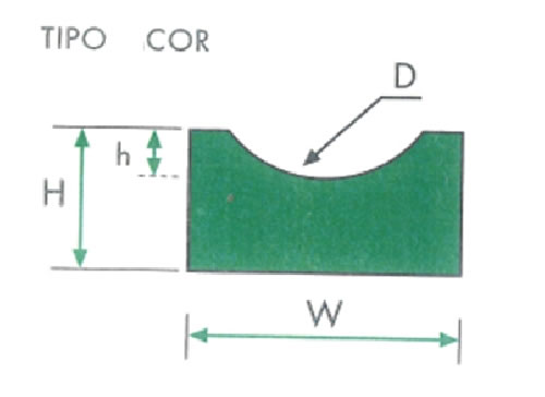 ghidaj din polietilena Profil COR pentru cordon