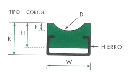 ghidaj din polietilena Profil CORCG pentru cordon cu profil metalic incorporat